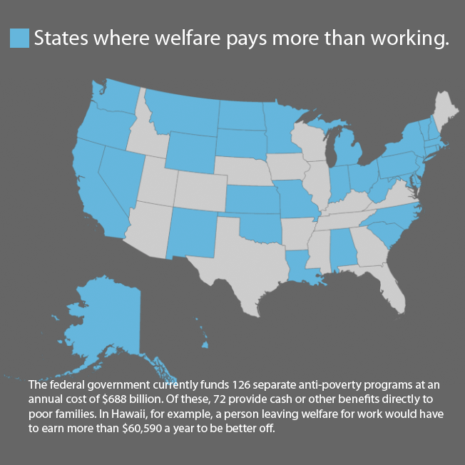 states where welfare pays more than working
