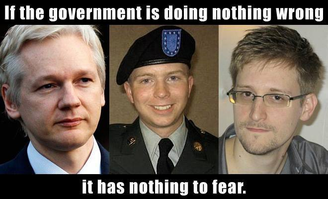 if the government isn''t doing anything wrong it has nothing to fear