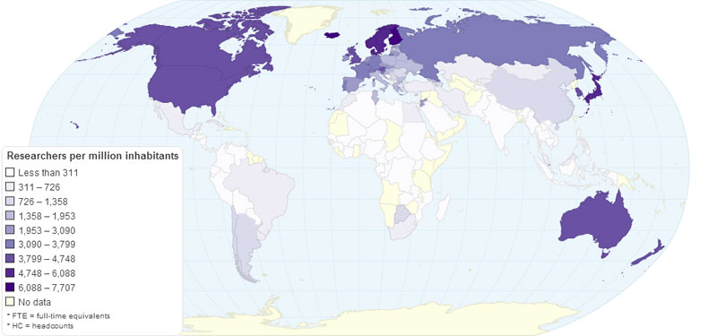 the number of researchers per million inhabitants around the world