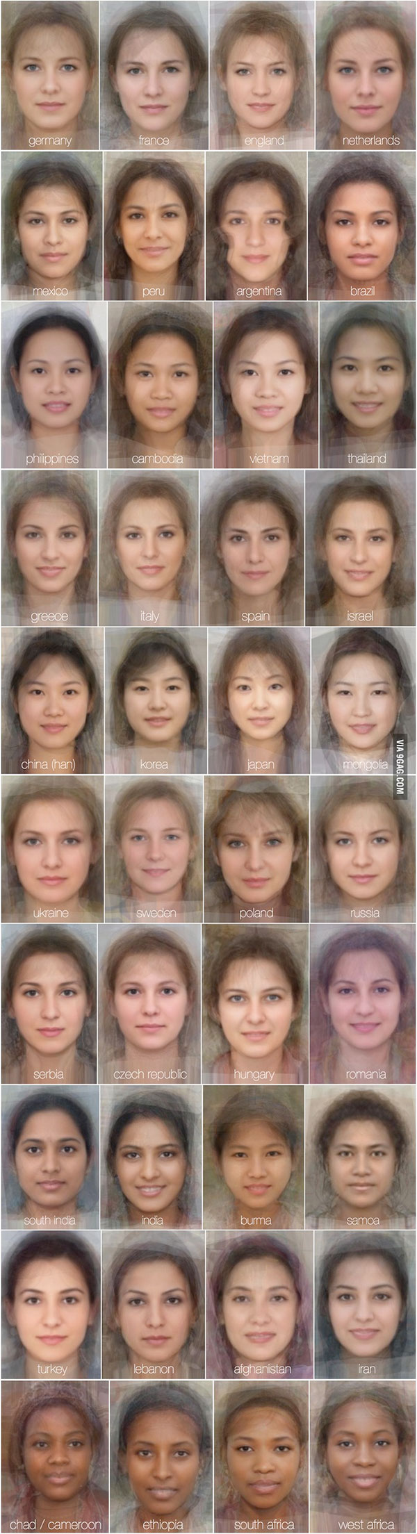 average women's faces from around the world
